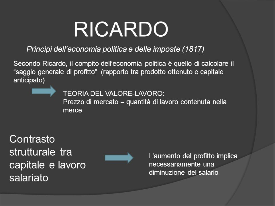 RICARDO Contrasto strutturale tra capitale e lavoro salariato