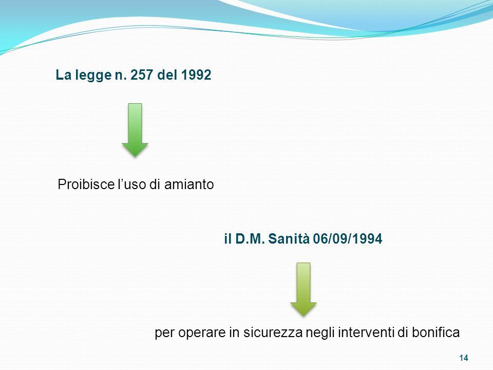 La legge n. 257 del 1992 Proibisce l'uso di amianto.