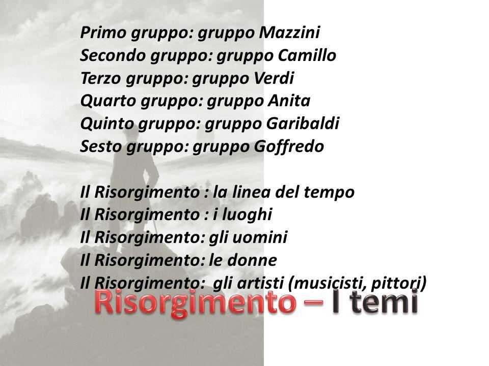 Risorgimento – I temi Primo gruppo: gruppo Mazzini