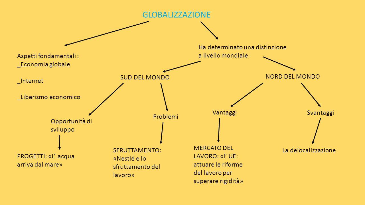 GLOBALIZZAZIONE Ha determinato una distinzione a livello mondiale