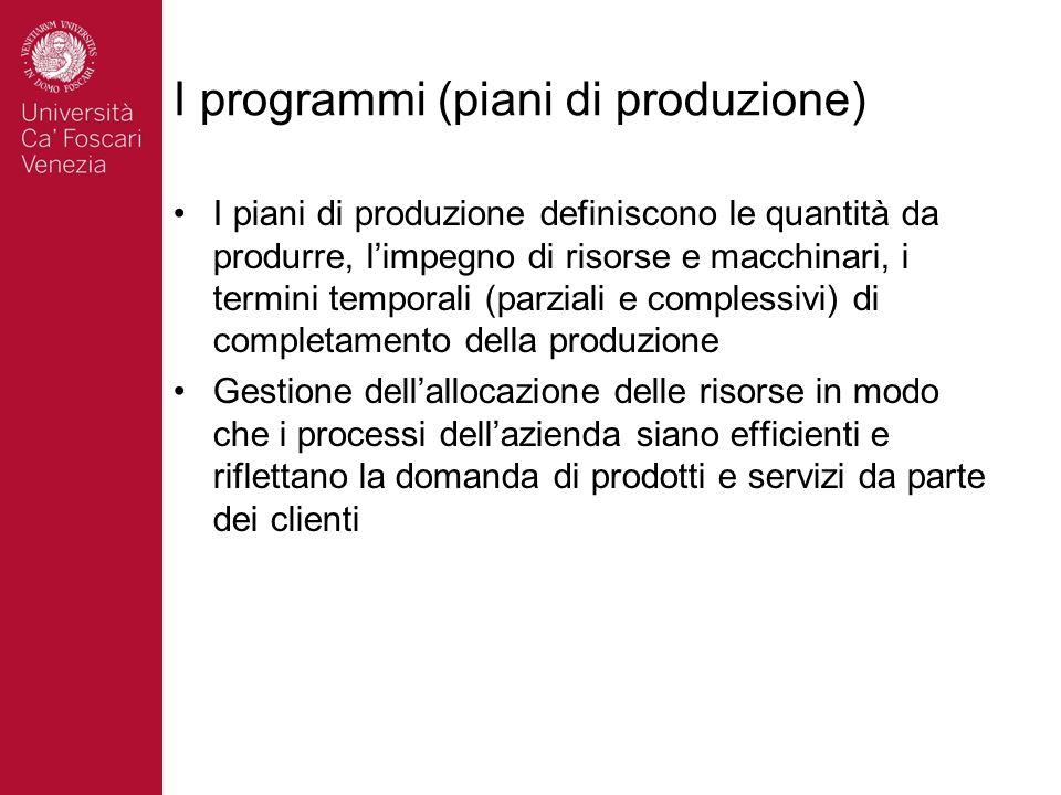 I programmi (piani di produzione)
