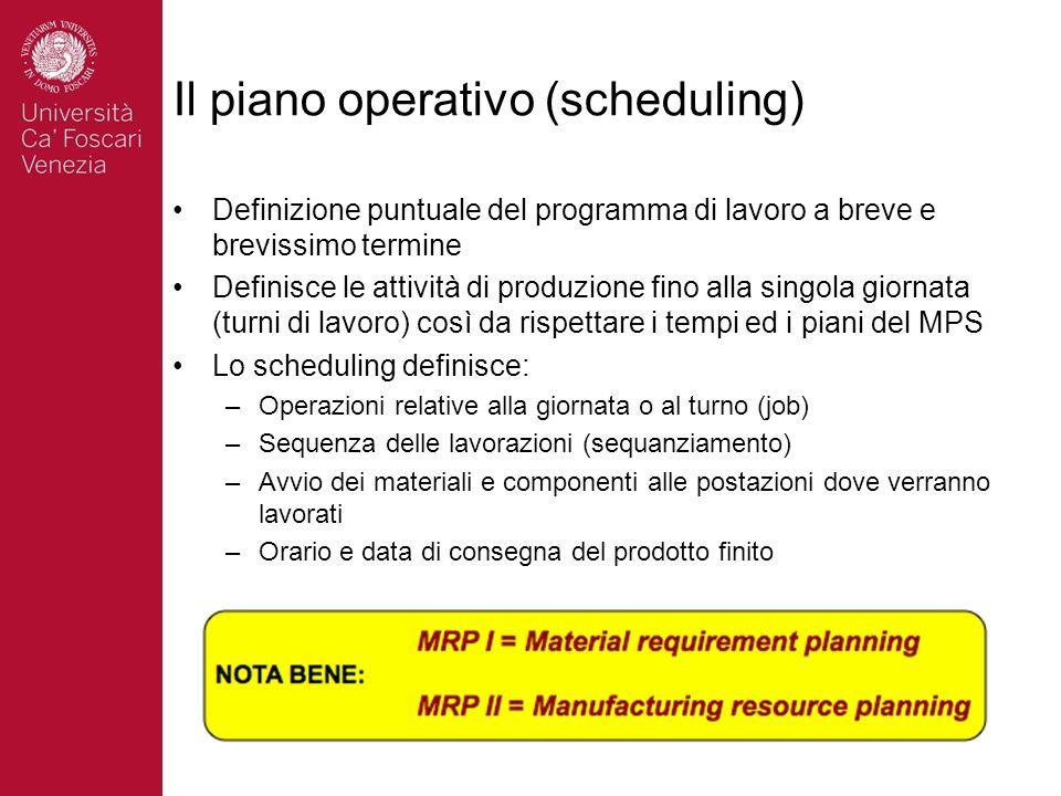 Il piano operativo (scheduling)