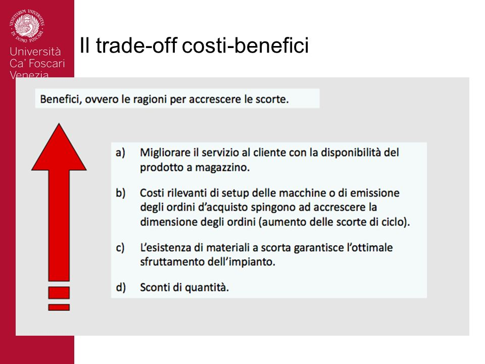 Il trade-off costi-benefici