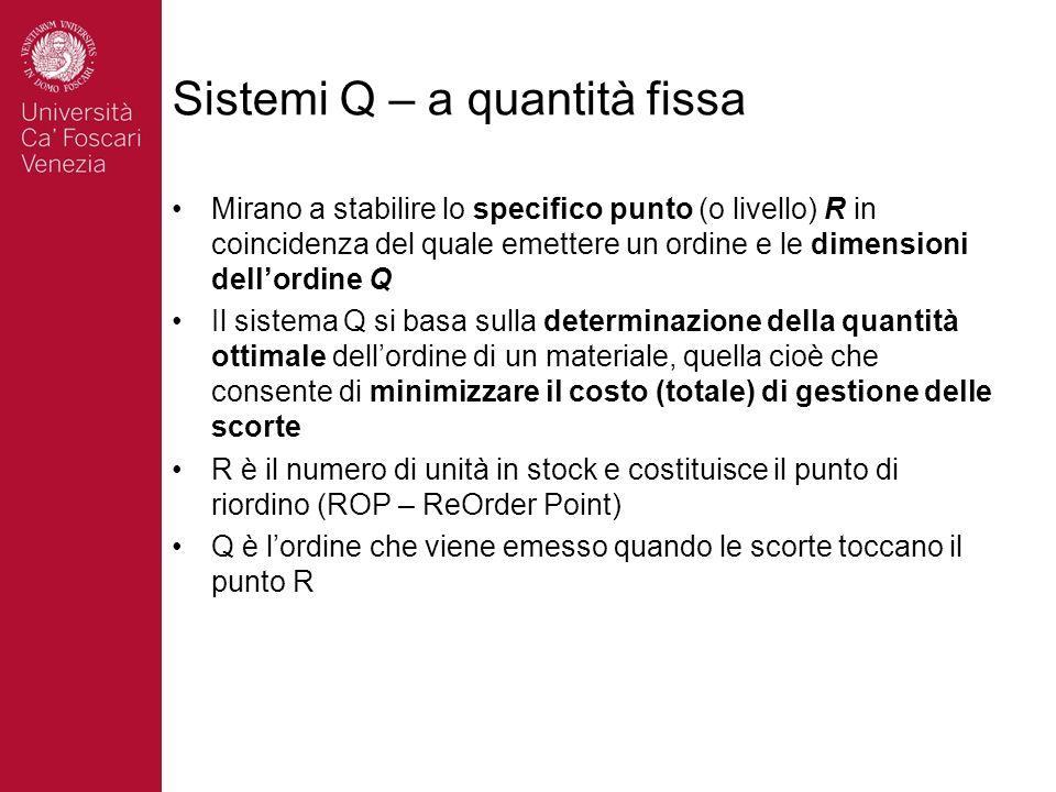 Sistemi Q – a quantità fissa