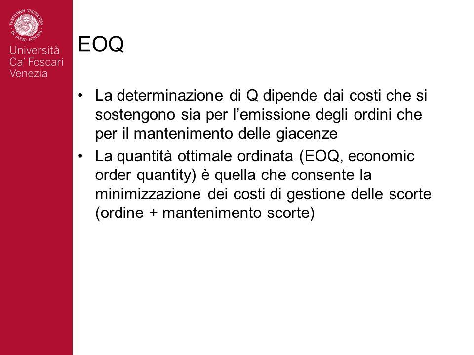 EOQ La determinazione di Q dipende dai costi che si sostengono sia per l'emissione degli ordini che per il mantenimento delle giacenze.
