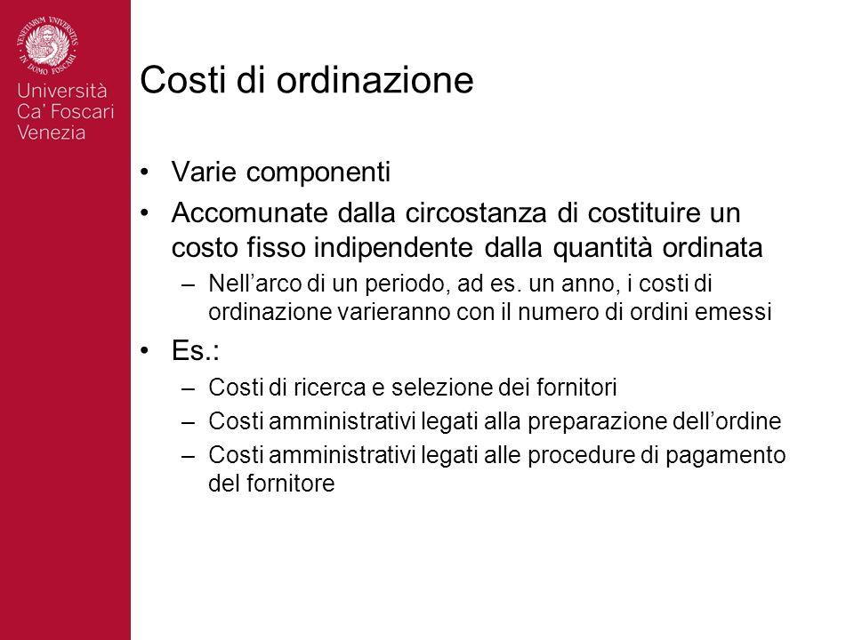 Costi di ordinazione Varie componenti