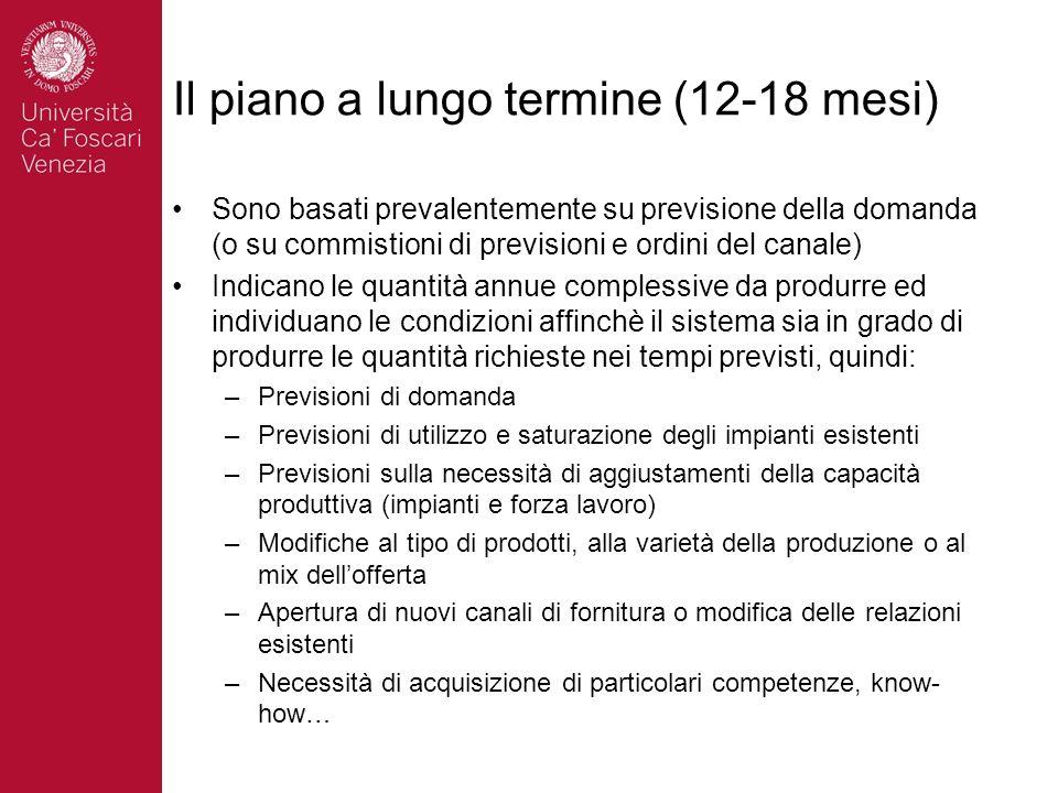 Il piano a lungo termine (12-18 mesi)