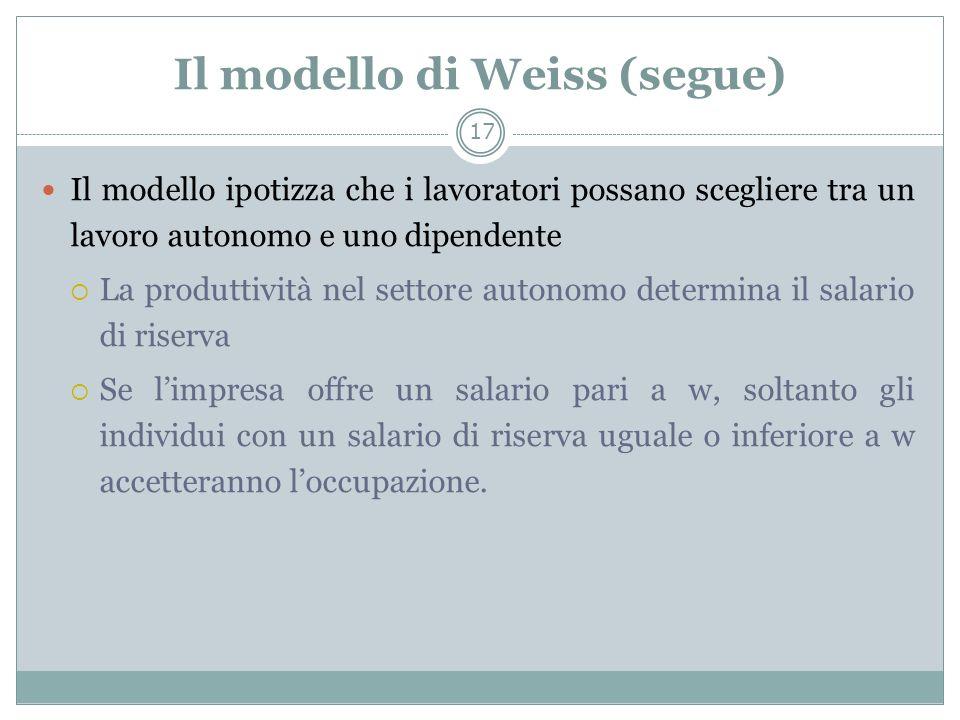 Il modello di Weiss (segue)