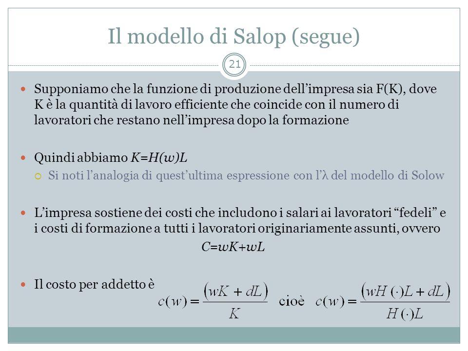 Il modello di Salop (segue)