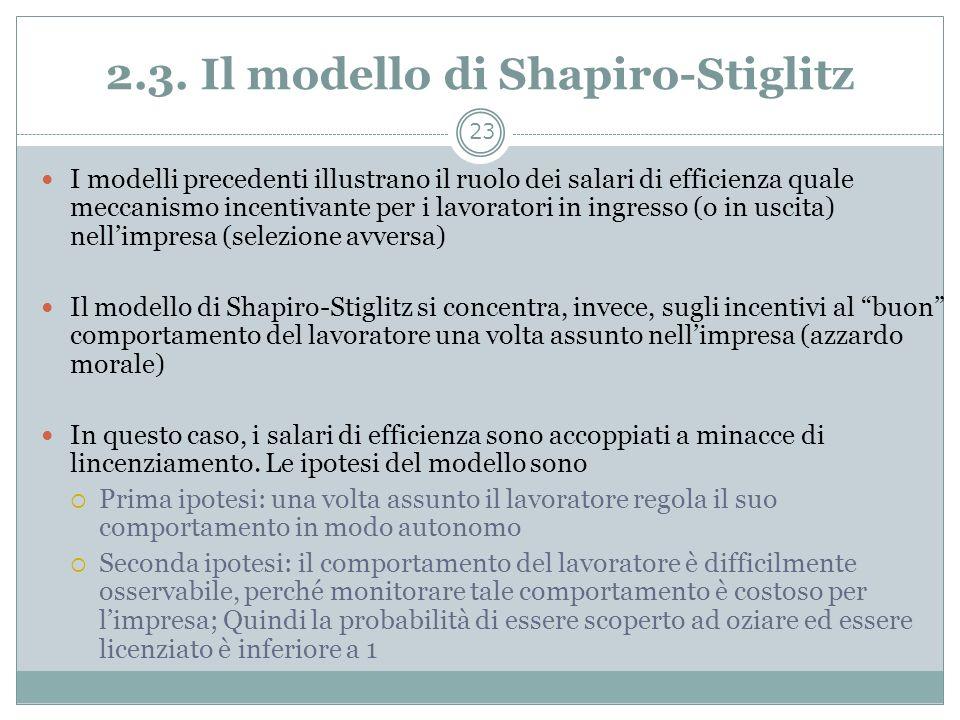 2.3. Il modello di Shapiro-Stiglitz