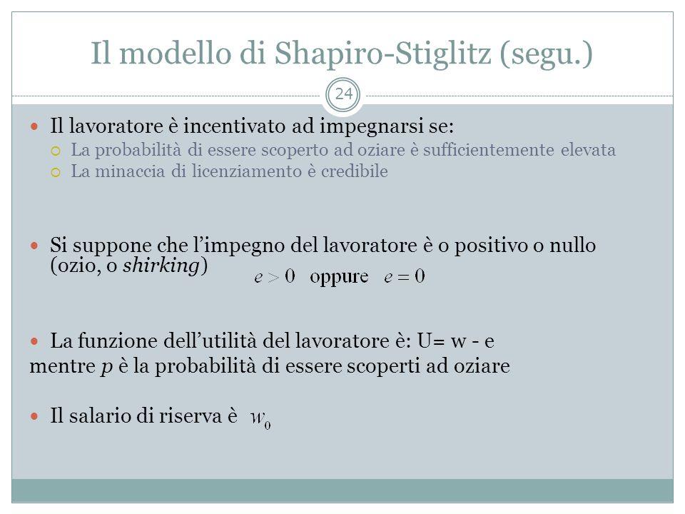 Il modello di Shapiro-Stiglitz (segu.)