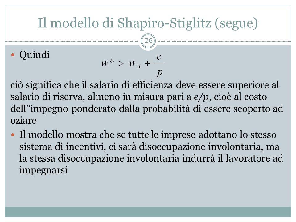 Il modello di Shapiro-Stiglitz (segue)