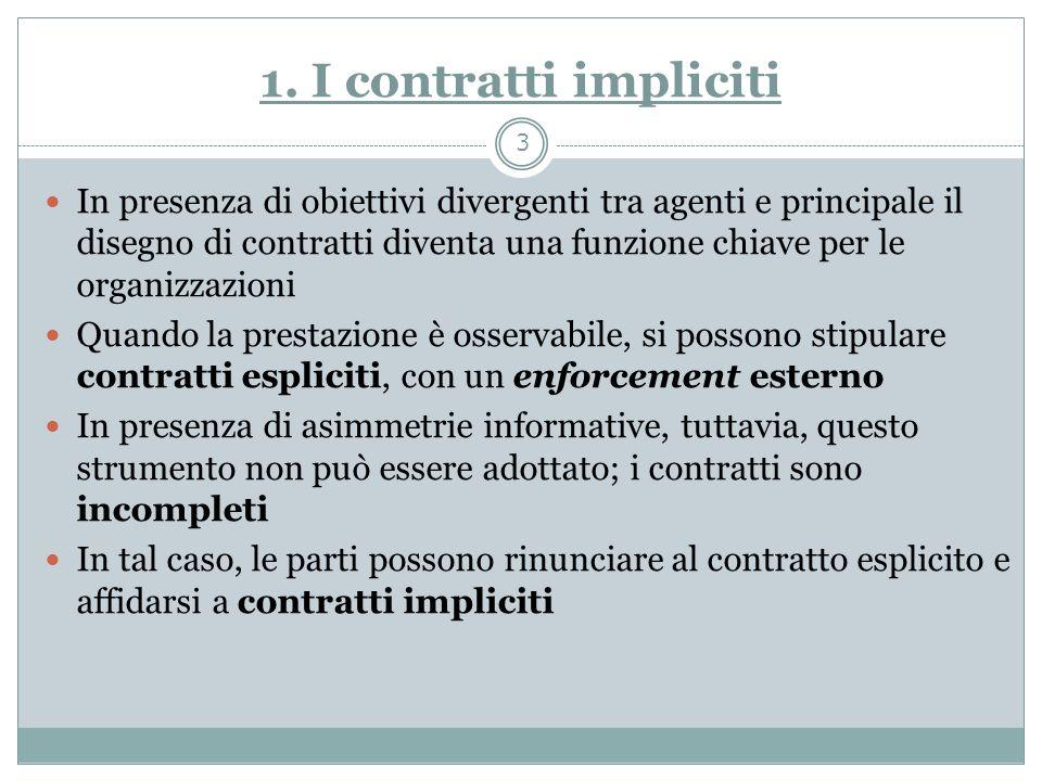 1. I contratti impliciti