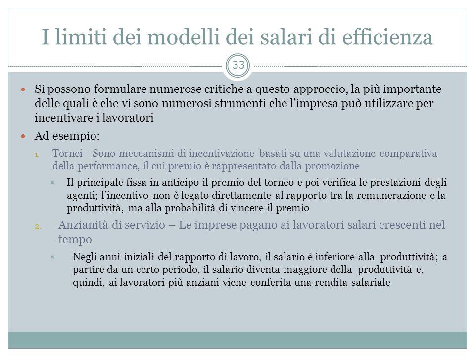 I limiti dei modelli dei salari di efficienza