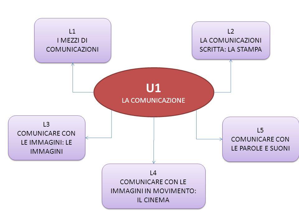 U1 L1 L2 I MEZZI DI COMUNICAZIONI LA COMUNICAZIONI SCRITTA: LA STAMPA