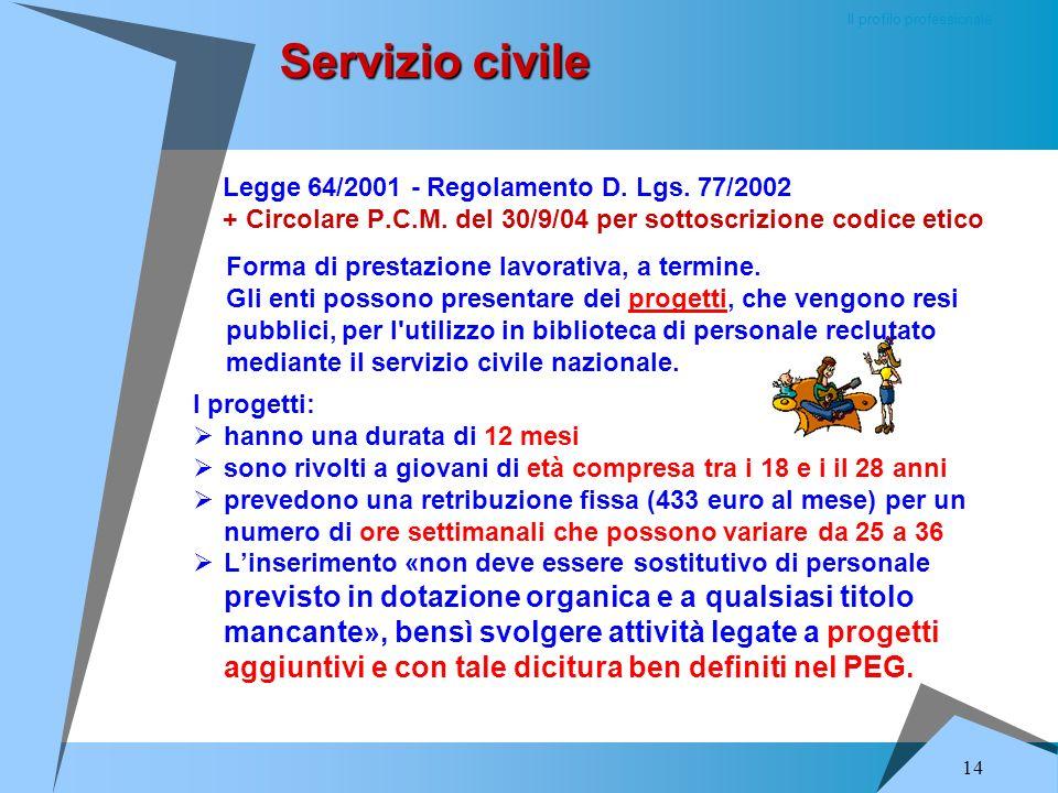 Servizio civile Legge 64/2001 - Regolamento D. Lgs. 77/2002