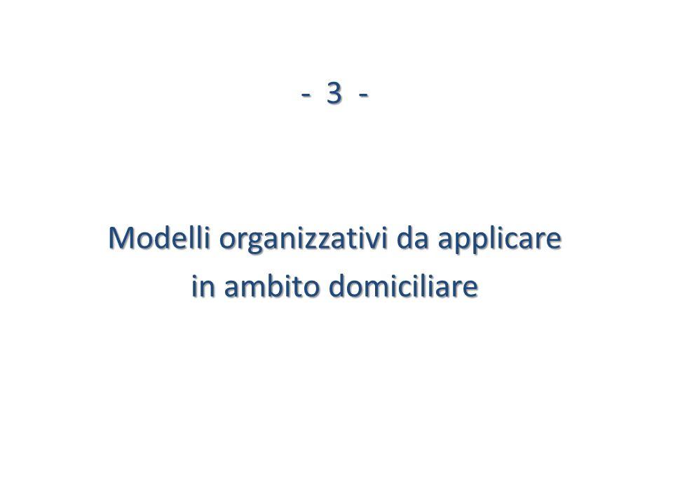 Modelli organizzativi da applicare
