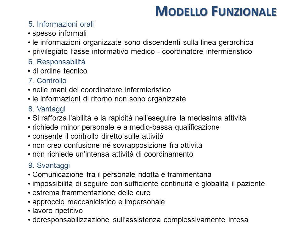 Modello Funzionale 5. Informazioni orali • spesso informali