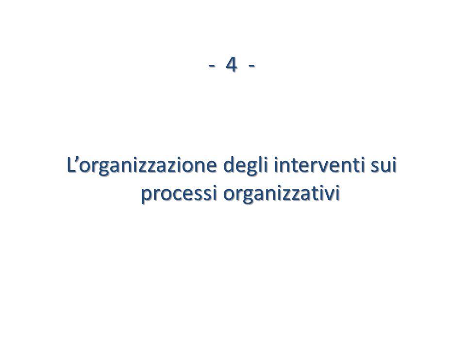 L'organizzazione degli interventi sui processi organizzativi