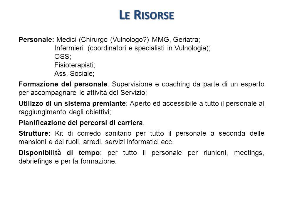 Le Risorse Personale: Medici (Chirurgo (Vulnologo ) MMG, Geriatra;