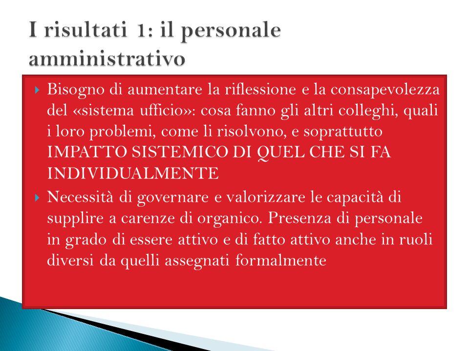 I risultati 1: il personale amministrativo