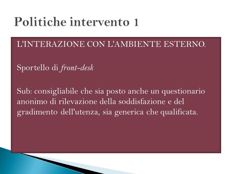 Politiche intervento 1 L INTERAZIONE CON L AMBIENTE ESTERNO.