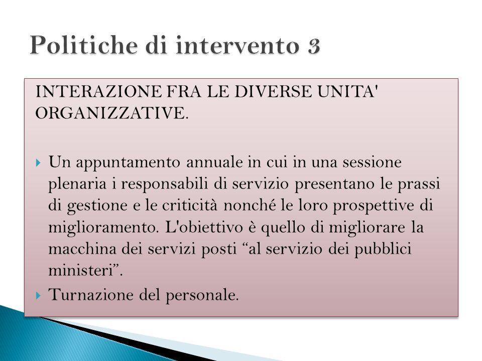 Politiche di intervento 3