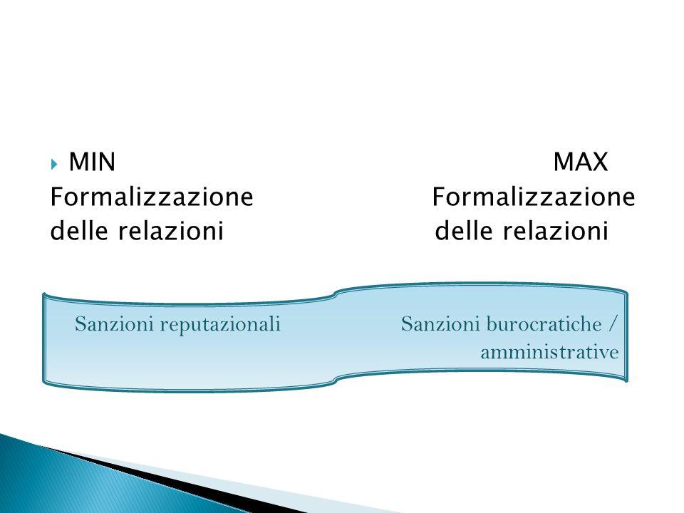 Formalizzazione Formalizzazione delle relazioni delle relazioni