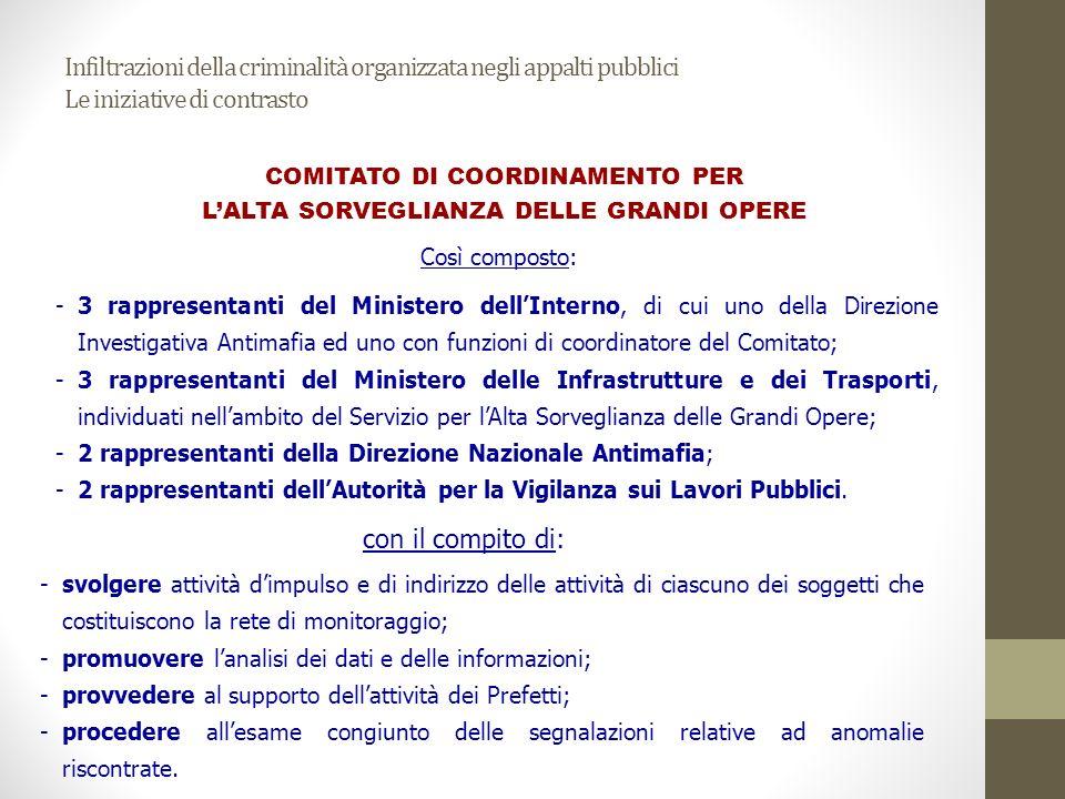 COMITATO DI COORDINAMENTO PER L'ALTA SORVEGLIANZA DELLE GRANDI OPERE