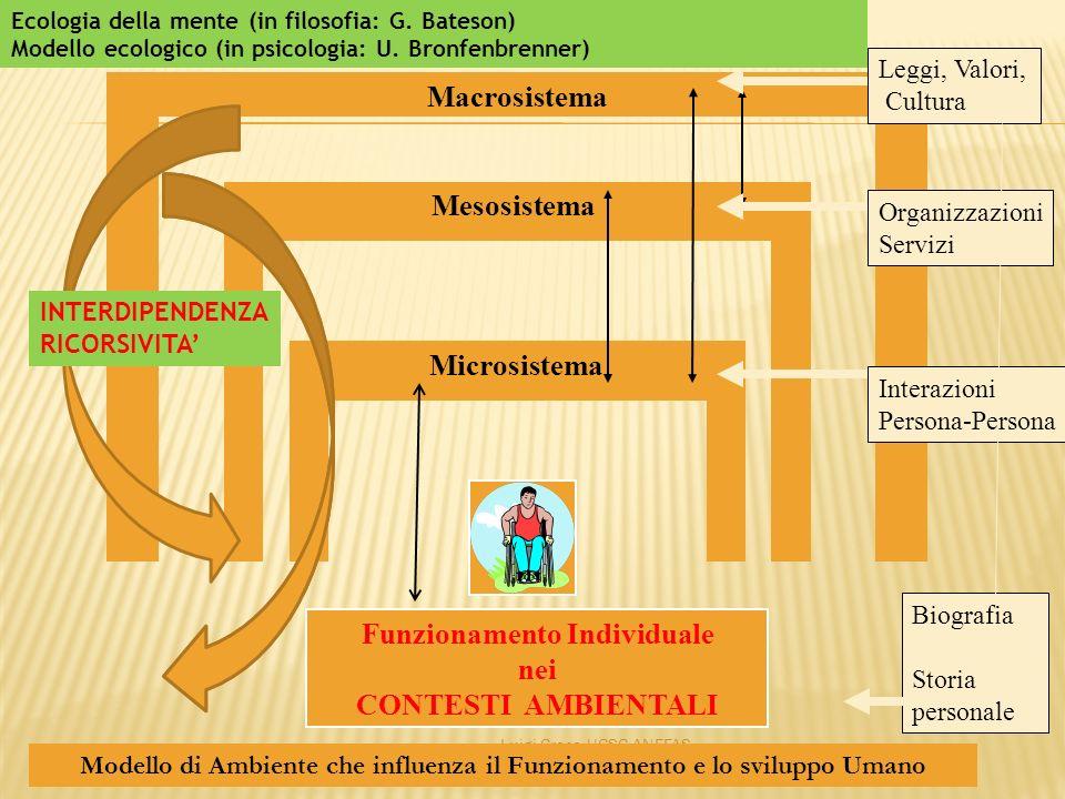 Funzionamento Individuale nei CONTESTI AMBIENTALI