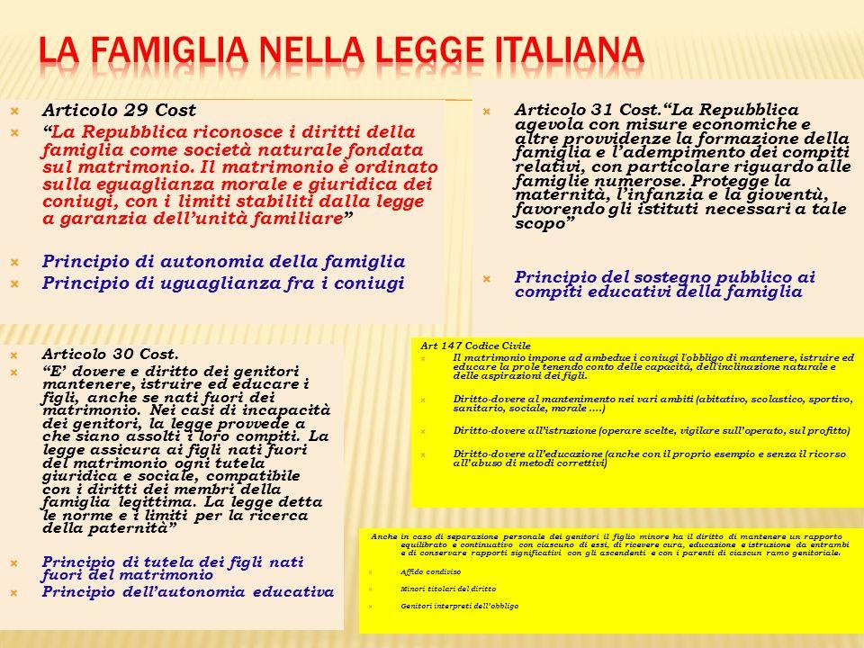 La famiglia nella legge italiana
