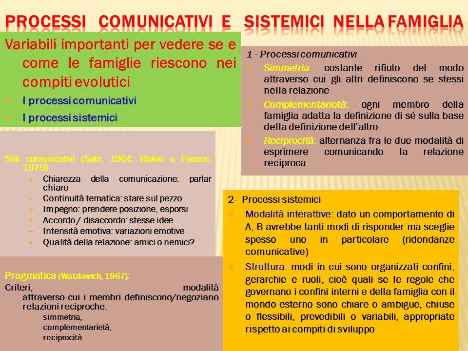 Processi comunicativi e sistemici nella famiglia