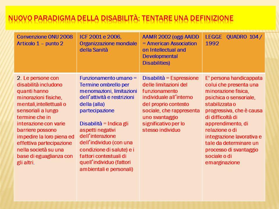 Nuovo paradigma della disabilità: tentare una definizione