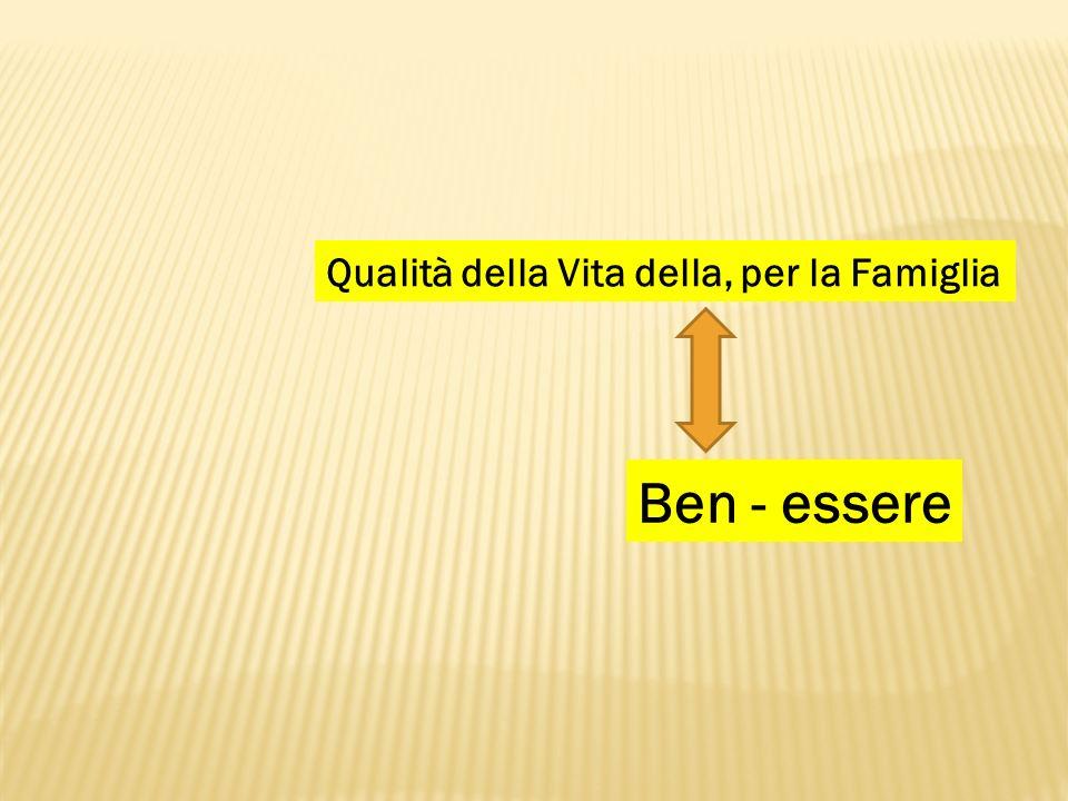 Qualità della Vita della, per la Famiglia