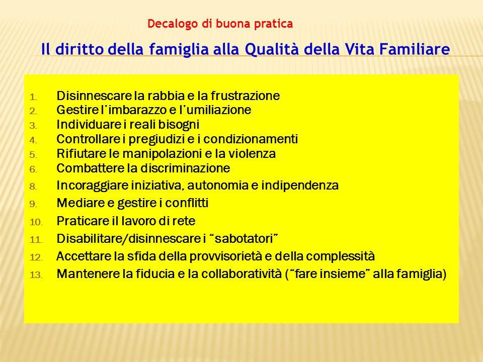 Il diritto della famiglia alla Qualità della Vita Familiare