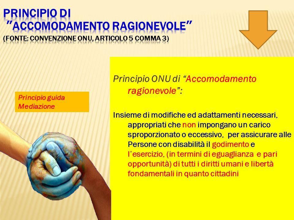 Principio di Accomodamento Ragionevole (Fonte: Convenzione ONU, articolo 5 comma 3)
