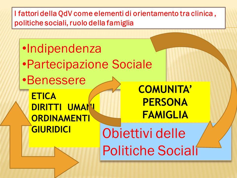 Obiettivi delle Politiche Sociali Indipendenza Partecipazione Sociale