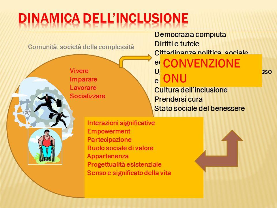 Dinamica dell'inclusione