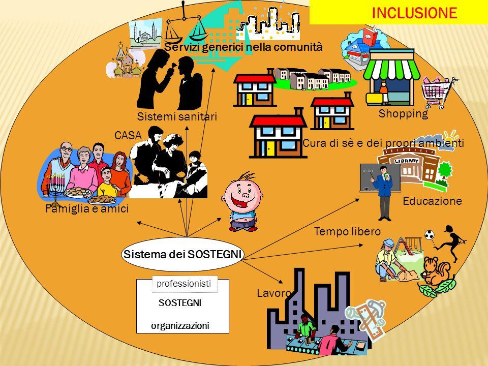 INCLUSIONE Servizi generici nella comunità Shopping Sistemi sanitari