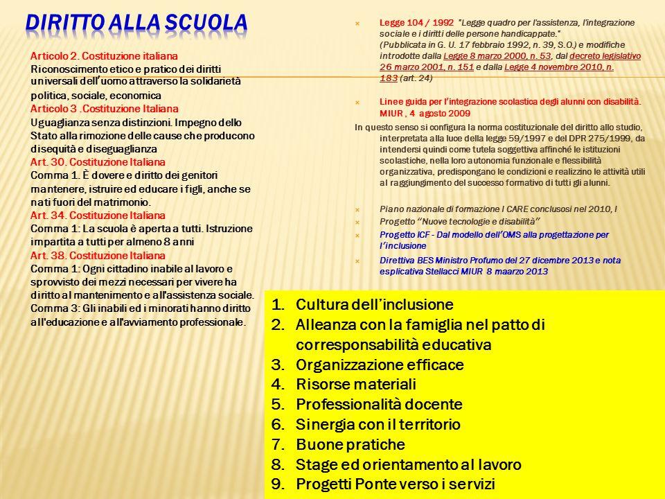 Diritto alla scuola Cultura dell'inclusione