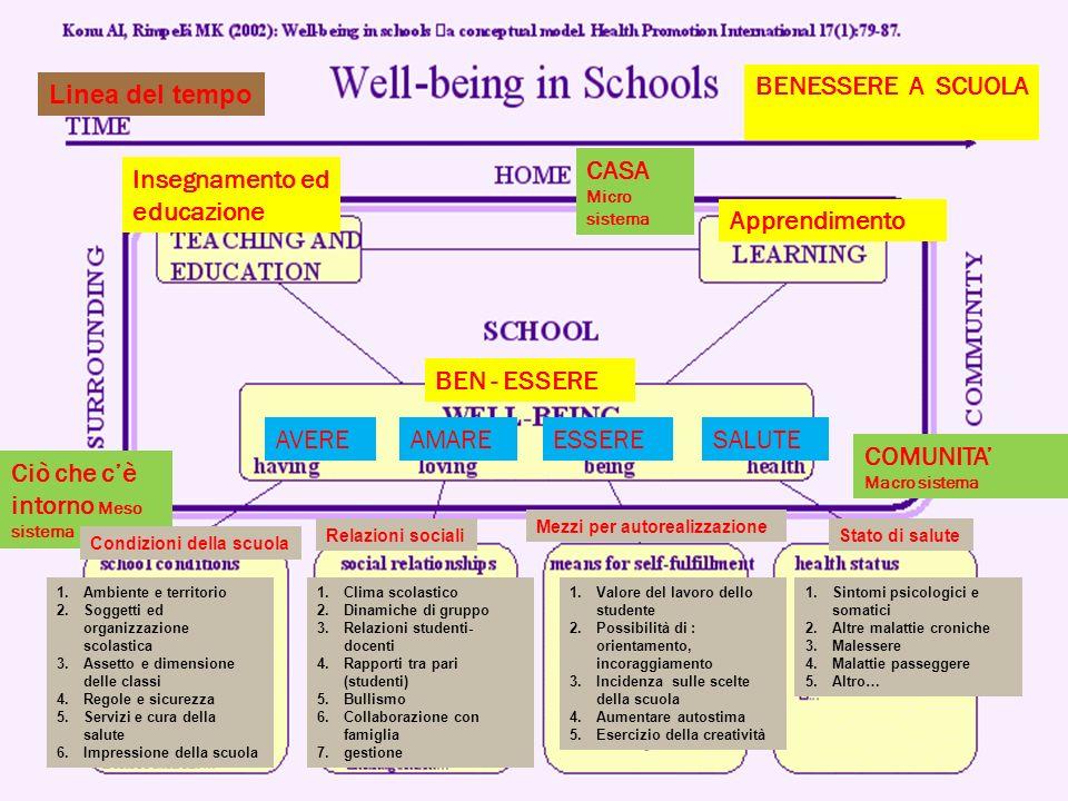 Insegnamento ed educazione