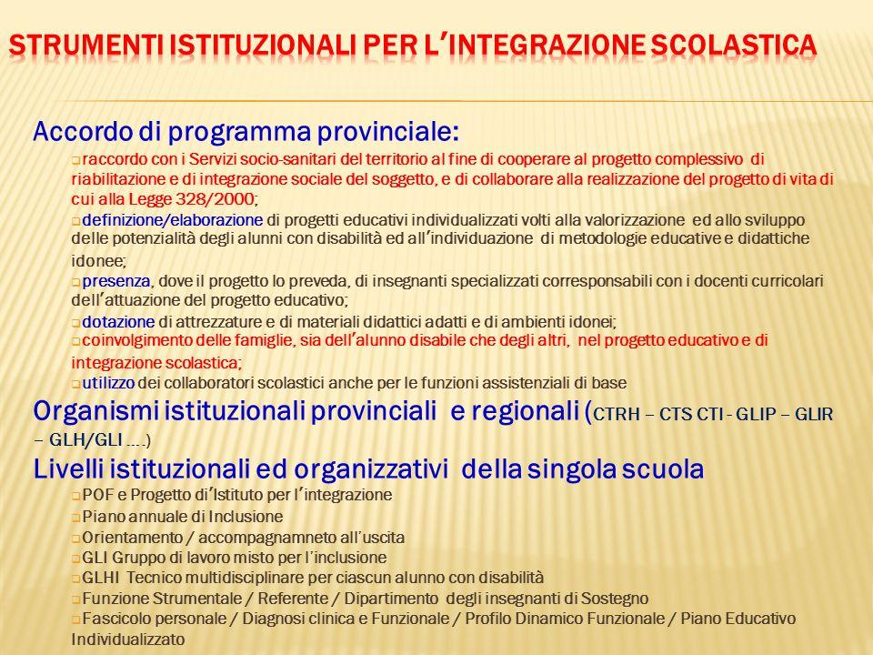 Strumenti istituzionali per l'integrazione scolastica