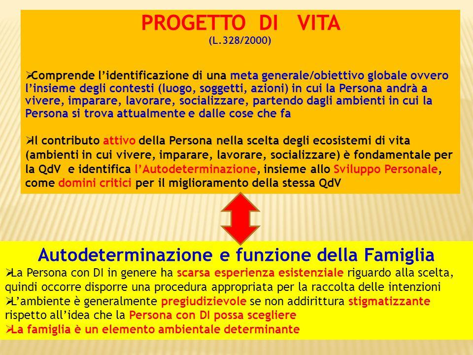 Autodeterminazione e funzione della Famiglia