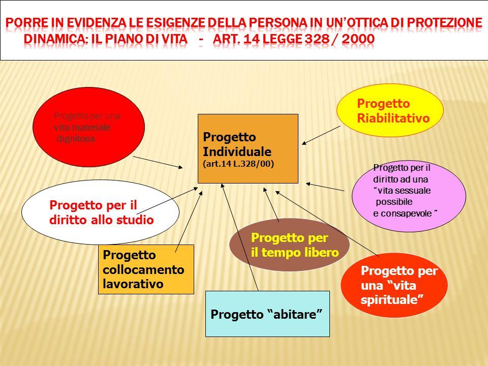 Porre in evidenza le esigenze della Persona in un'ottica di protezione dinamica: il piano di vita - art. 14 legge 328 / 2000