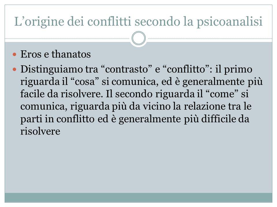 L'origine dei conflitti secondo la psicoanalisi