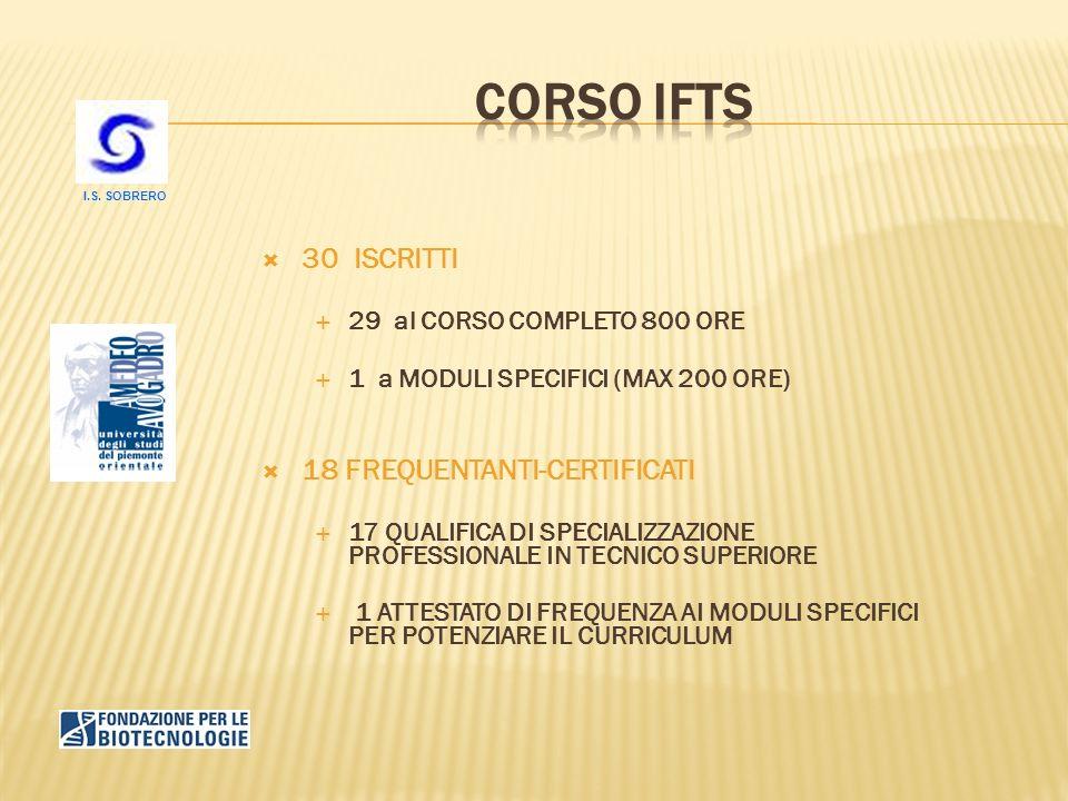 Corso IFTS 30 ISCRITTI 18 FREQUENTANTI-CERTIFICATI