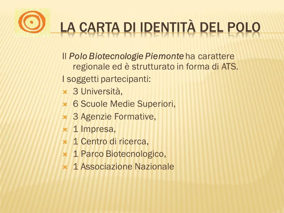 La carta di identità del Polo