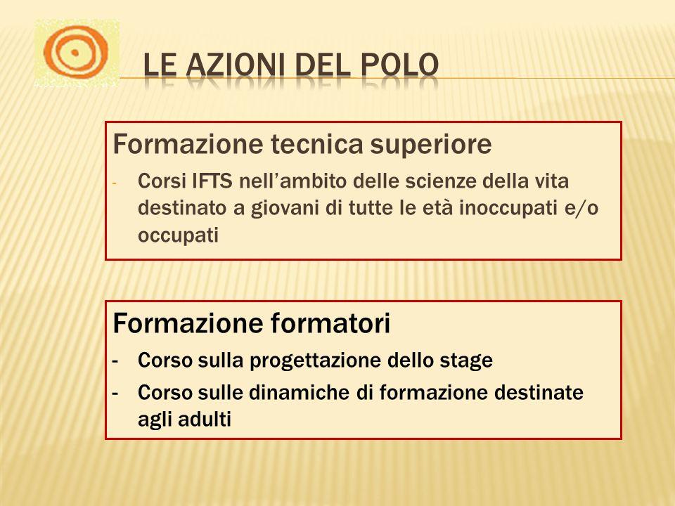 Le azioni del Polo Formazione tecnica superiore Formazione formatori