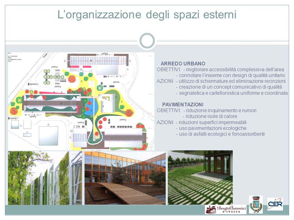 L'organizzazione degli spazi esterni
