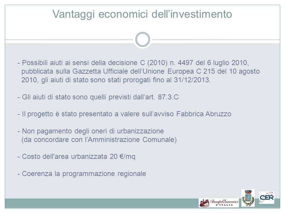 Vantaggi economici dell'investimento